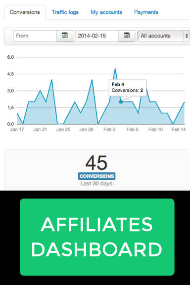 Dropshipping One Affiliates Dashboard